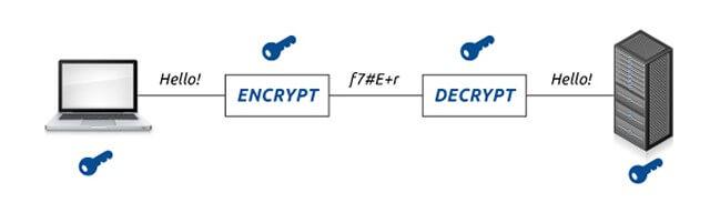64073_encryption-5-640x192