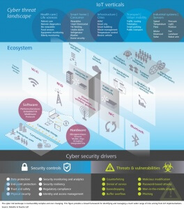 IOT-Cyber-Threat-infographic_0807151-1024x1162